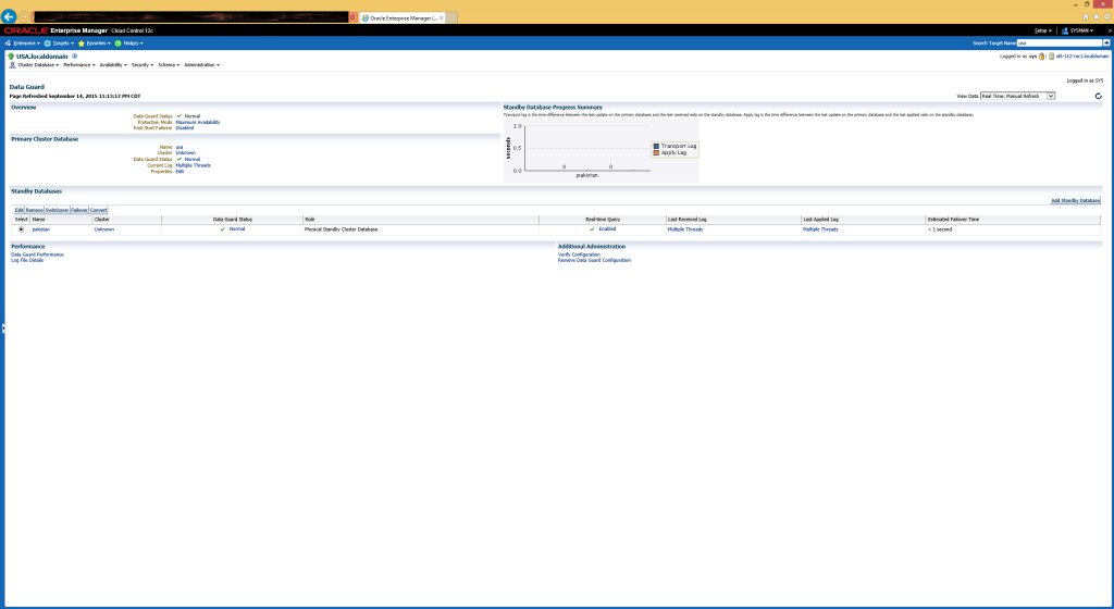 Oracle Enterprise Manager Cloud Control 12c - Dataguard Administration Home Page